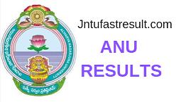 Anu Results 2019