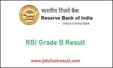 rbi-grade-b-result